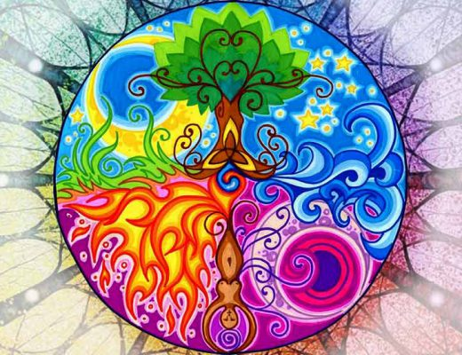 Wicca e as cores
