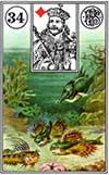 o peixe lenormand