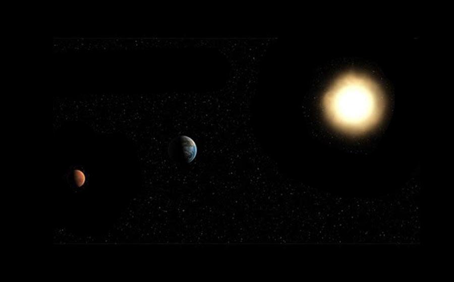 Planetas em oposição