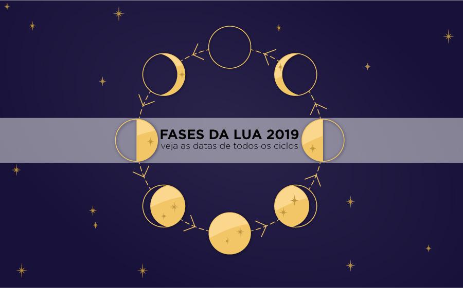 fases da lua 2019